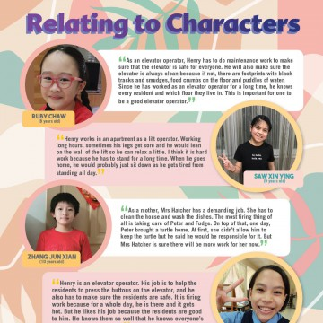 Relating to Characters